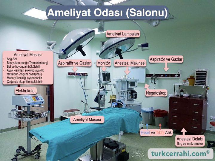 Ameliyathane; ameliyat odası (salonu)