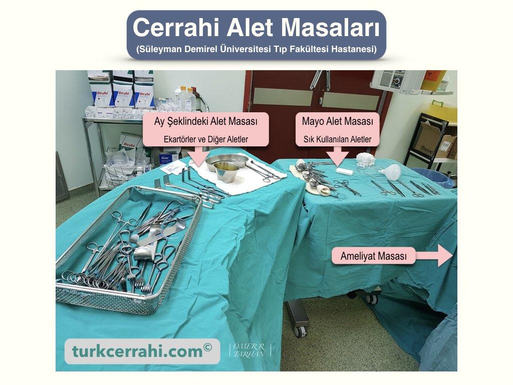 Cerrahi alet (mayo) masası ve ay masa