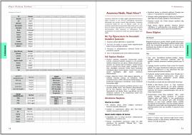 Genel Cerrahi Kitabı Örnek Sayfa - 1 (A4)