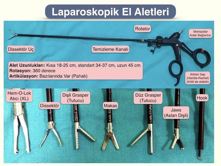 Laparoskopik El Aletleri